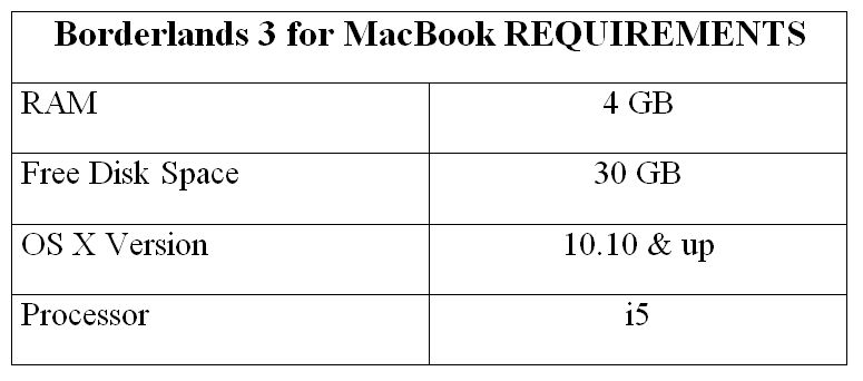 Borderlands 3 for MacBook REQUIREMENTS