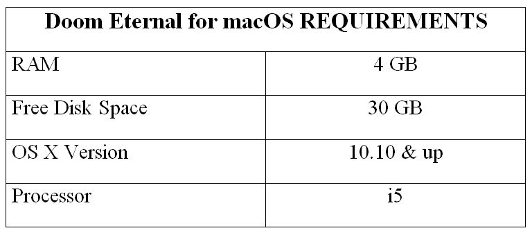 Doom Eternal for macOS REQUIREMENTS