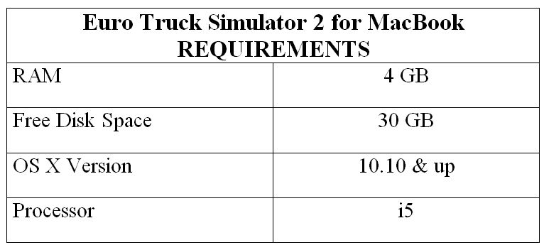 Euro Truck Simulator 2 for MacBook REQUIREMENTS