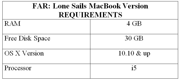 FAR: Lone Sails MacBook Version REQUIREMENTS