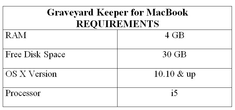 Graveyard Keeper for MacBook REQUIREMENTS