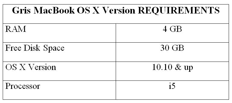 Gris MacBook OS X Version REQUIREMENTS