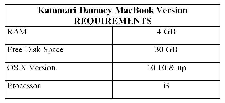 Katamari Damacy MacBook Version REQUIREMENTS