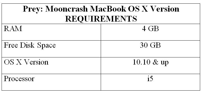 Prey: Mooncrash MacBook OS X Version REQUIREMENTS