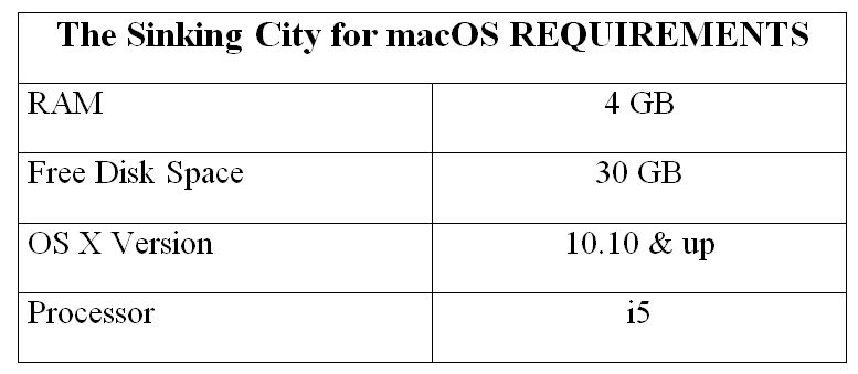 The Sinking City for macOS REQUIREMENTS