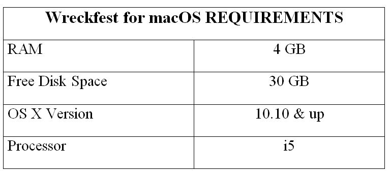 Wreckfest for macOS REQUIREMENTS