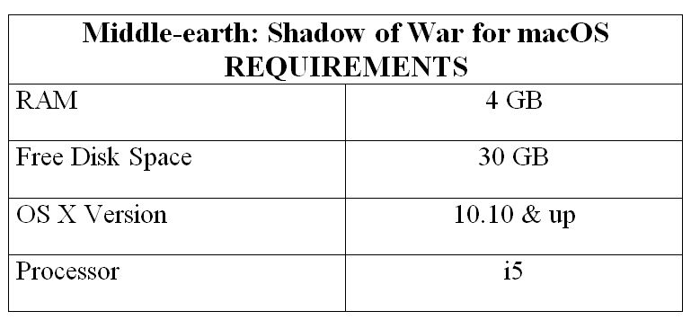 Middle-earth: Shadow of War for macOS REQUIREMENTS