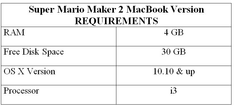Super Mario Maker 2 MacBook Version REQUIREMENTS