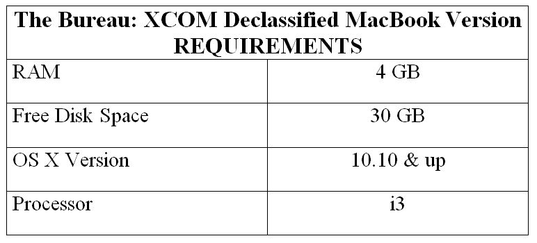 The Bureau: XCOM Declassified MacBook Version REQUIREMENTS