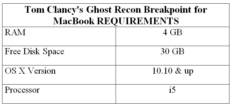 Tom Clancy's Ghost Recon Breakpoint for MacBook REQUIREMENTS
