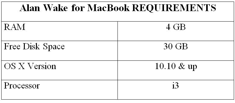Alan Wake for MacBook REQUIREMENTS
