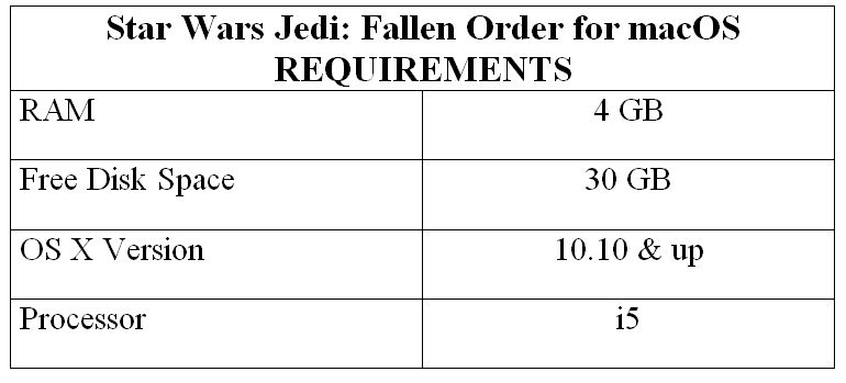 Star Wars Jedi: Fallen Order for macOS REQUIREMENTS