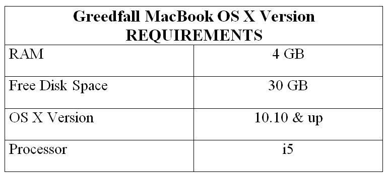 Greedfall MacBook OS X Version REQUIREMENTS