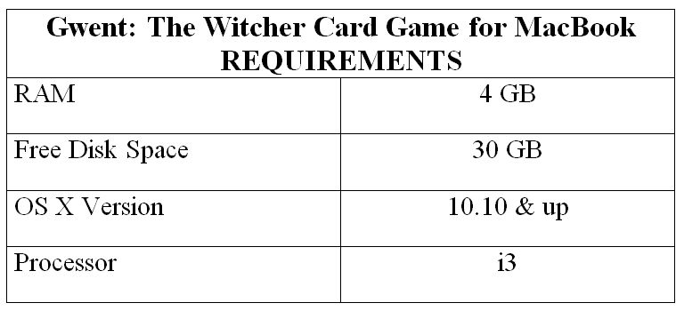 Gwent: The Witcher Card Game for MacBook REQUIREMENTS