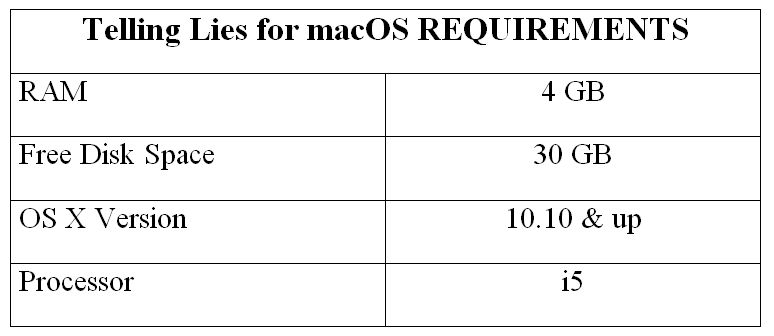 Telling Lies for macOS REQUIREMENTS