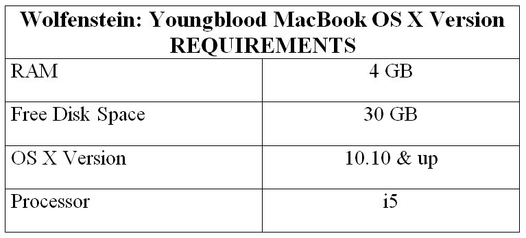 Wolfenstein: Youngblood MacBook OS X Version REQUIREMENTS
