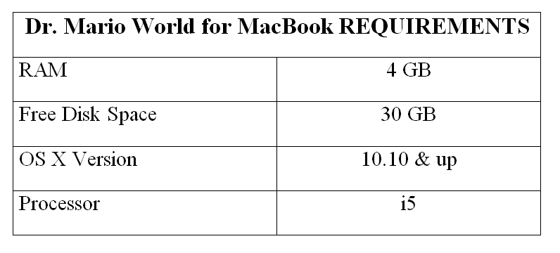 Dr. Mario World for MacBook REQUIREMENTS