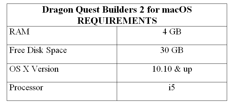 Dragon Quest Builders 2 for macOS REQUIREMENTS