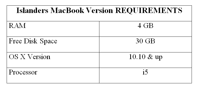 Islanders MacBook Version REQUIREMENTS