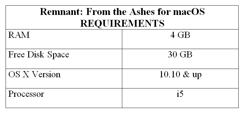 Remnant: From the Ashes for macOS REQUIREMENTS