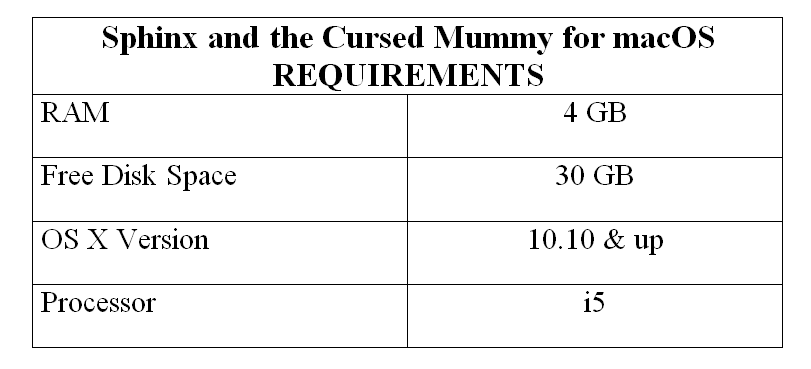 Sphinx and the Cursed Mummy for macOS REQUIREMENTS
