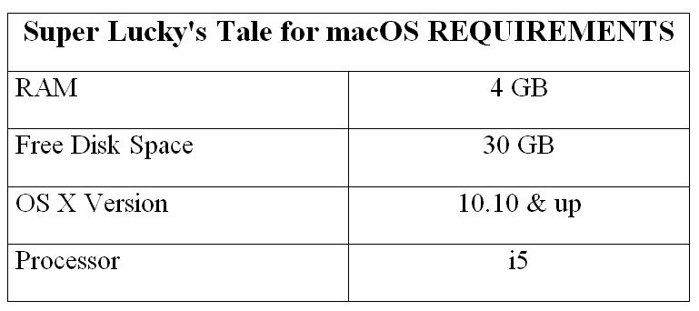 Super Lucky's Tale for macOS REQUIREMENTS