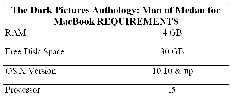 The Dark Pictures Anthology: Man of Medan for MacBook REQUIREMENTS