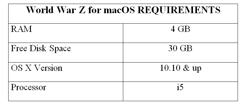 World War Z for macOS REQUIREMENTS