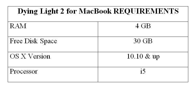Dying Light 2 for MacBook REQUIREMENTS
