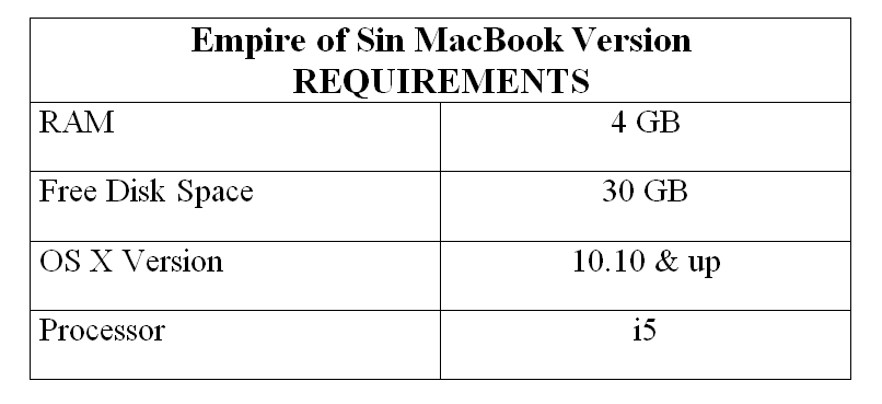 Empire of Sin MacBook Version REQUIREMENTS