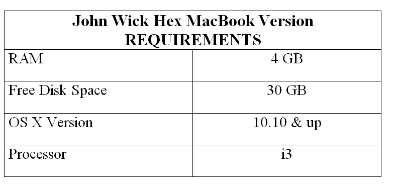John Wick Hex MacBook Version REQUIREMENTS