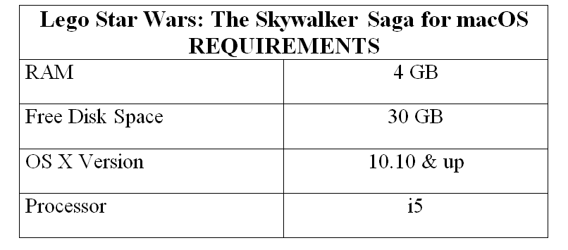 Lego Star Wars: The Skywalker Saga for macOS REQUIREMENTS