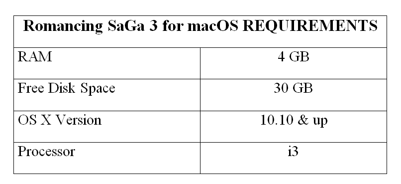Romancing SaGa 3 for macOS REQUIREMENTS