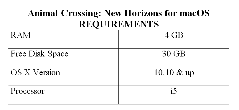 Animal Crossing: New Horizons for macOS REQUIREMENTS