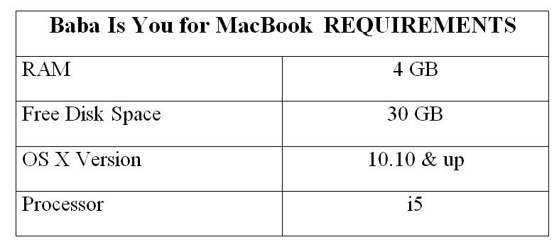 Baba Is You for MacBook REQUIREMENTS