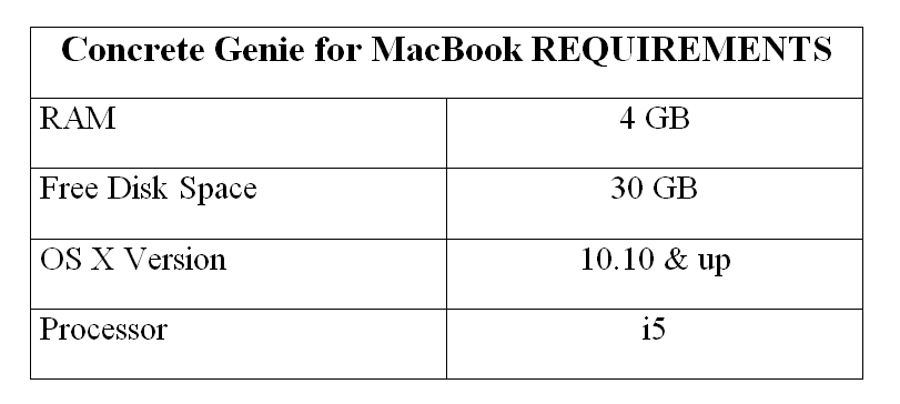 Concrete Genie for MacBook REQUIREMENTS