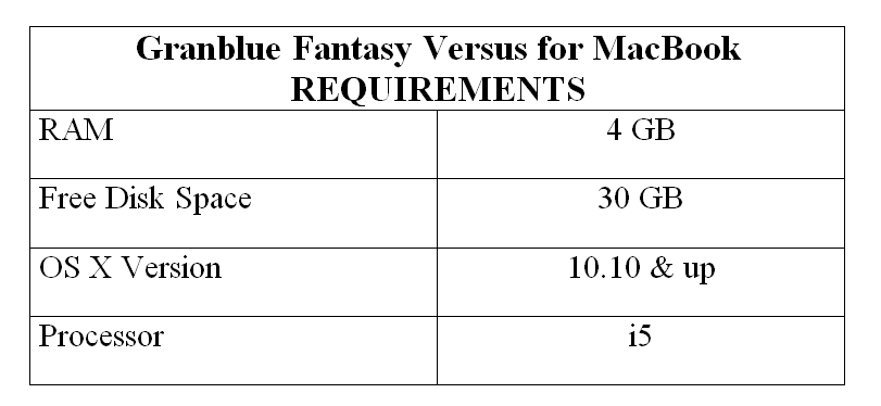 Granblue Fantasy Versus for MacBook REQUIREMENTS