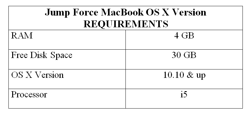 Jump Force MacBook OS X Version REQUIREMENTS