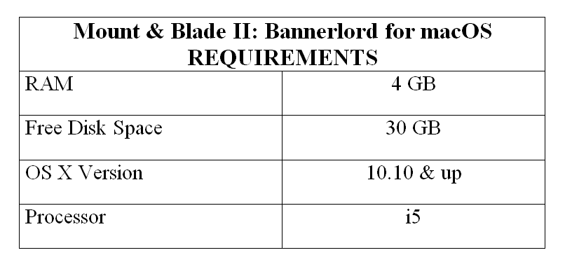Mount & Blade II: Bannerlord for macOS REQUIREMENTS
