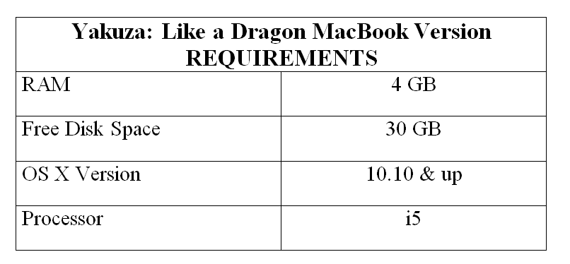 Yakuza: Like a Dragon MacBook Version REQUIREMENTS