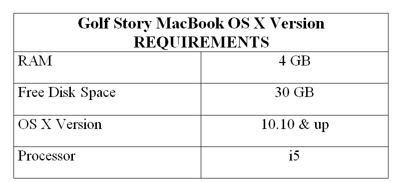 Golf Story MacBook OS X Version REQUIREMENTS