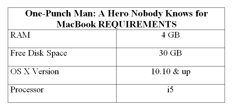 One-Punch Man: A Hero Nobody Knows for MacBook REQUIREMENTS