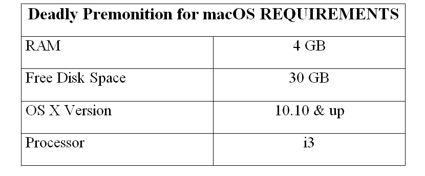 Deadly Premonition for macOS REQUIREMENTS