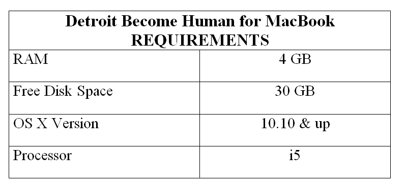 Detroit Become Human for MacBook REQUIREMENTS