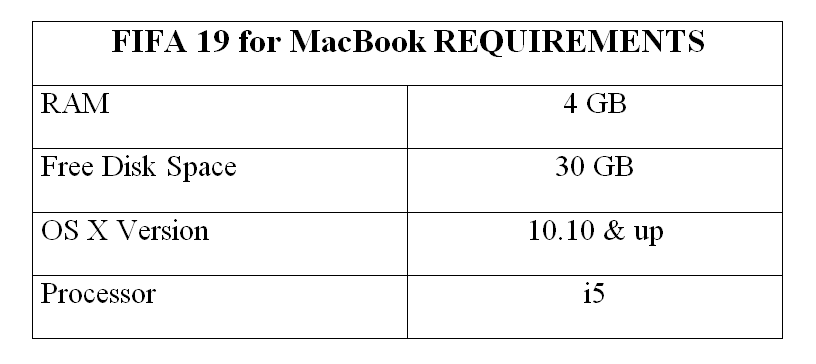 FIFA 19 for MacBook REQUIREMENTS