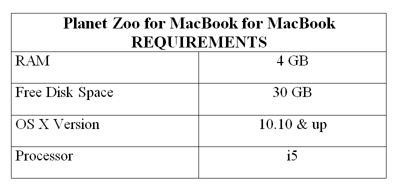 Planet Zoo for MacBook for MacBook REQUIREMENTS