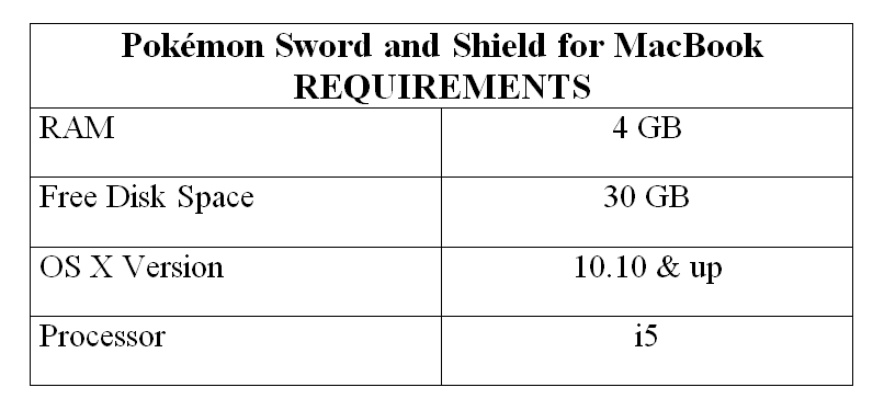 Pokémon Sword and Shield for MacBook REQUIREMENTS