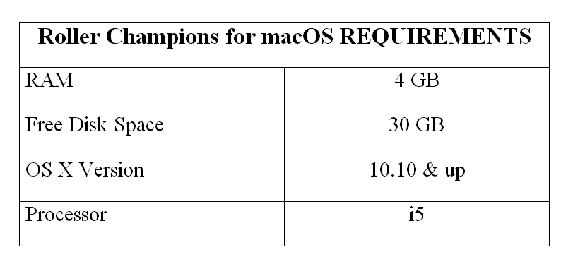 Roller Champions for macOS REQUIREMENTS