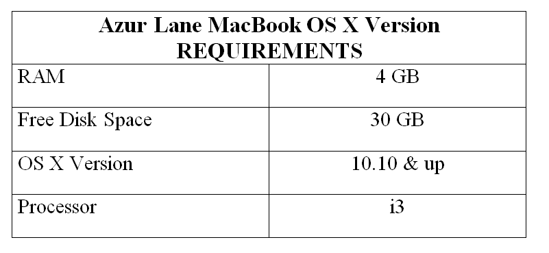 Azur Lane MacBook OS X Version REQUIREMENTS