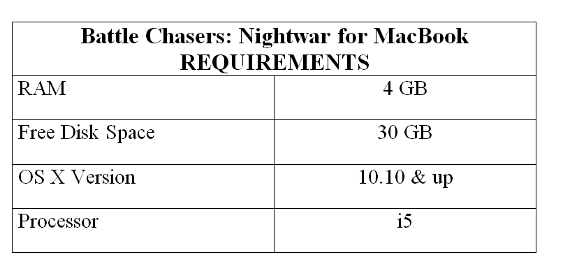 Battle Chasers: Nightwar for MacBook REQUIREMENTS